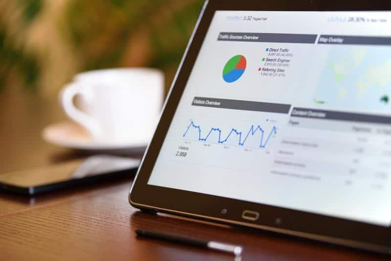 Como um software de OKR pode ajudar a sua empresa