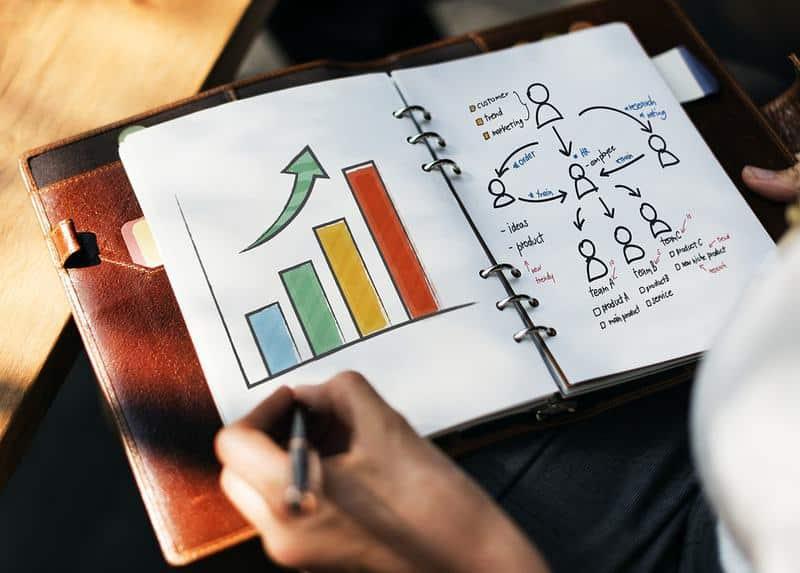 Transformação digital: 4 motivos para ter um RH analítico